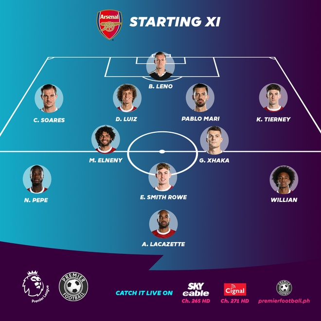 Leicester vs Arsenal anh 6