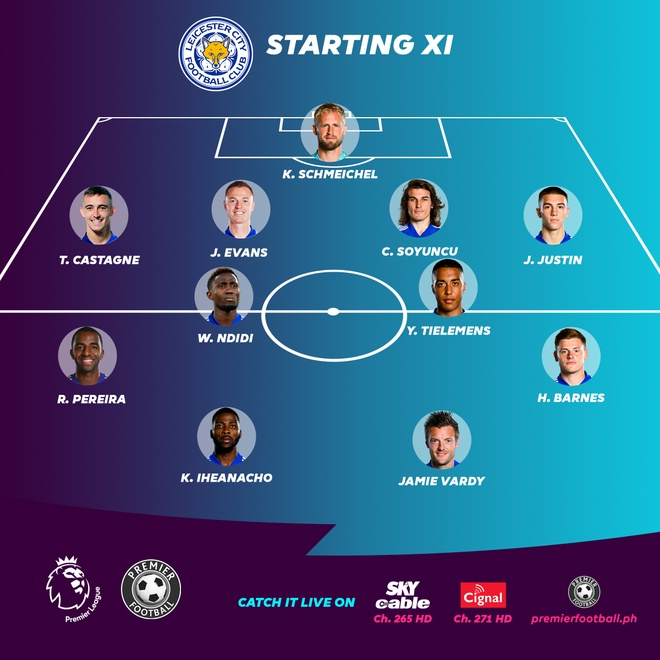 Leicester vs Arsenal anh 7