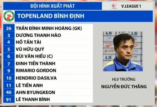 HAGL dau Binh Dinh anh 12