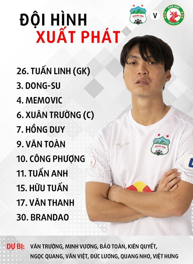 HAGL dau Binh Dinh anh 9
