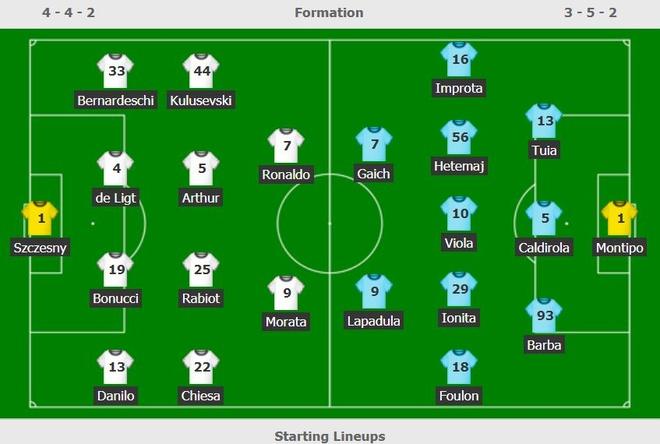 Juventus vs Benevento anh 8