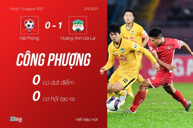 Hai Phong vs HAGL anh 23