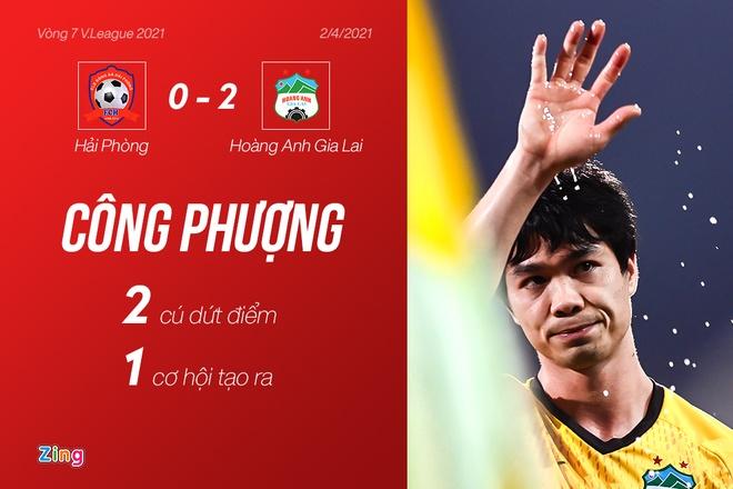 Hai Phong vs HAGL anh 34