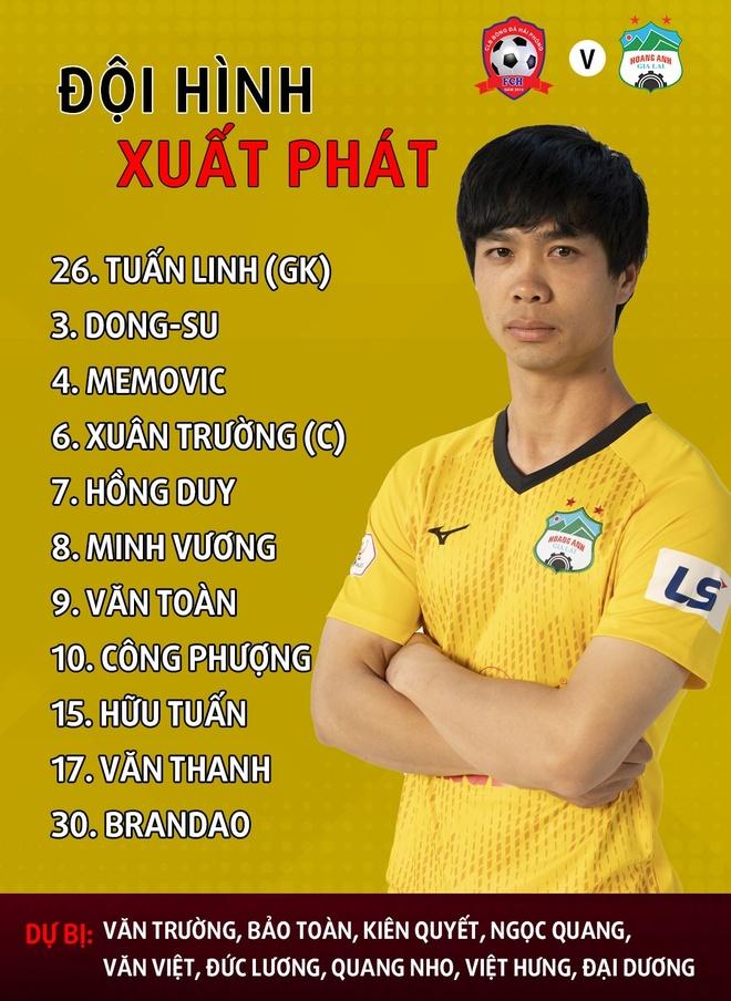 Hai Phong vs HAGL anh 28