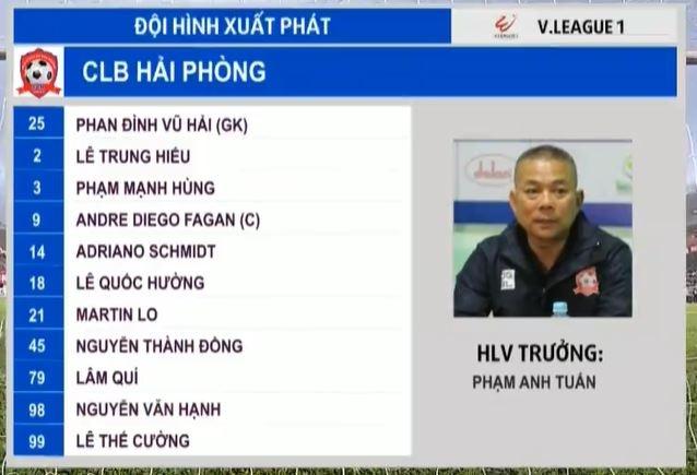 Hai Phong vs HAGL anh 7