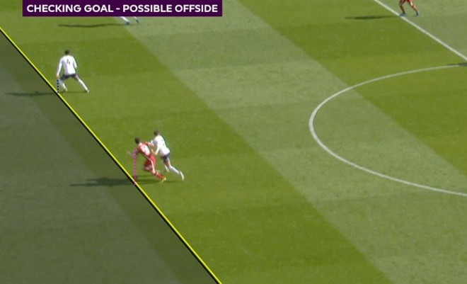 Liverpool dau Aston Villa anh 8