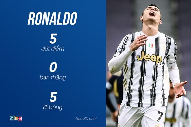 Juventus vs Genoa anh 18