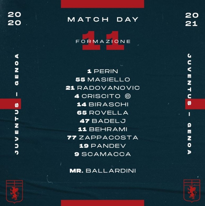 Juventus vs Genoa anh 12