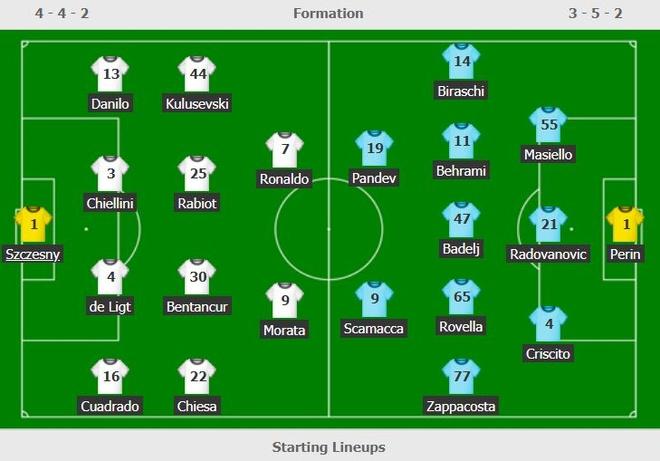 Juventus vs Genoa anh 11