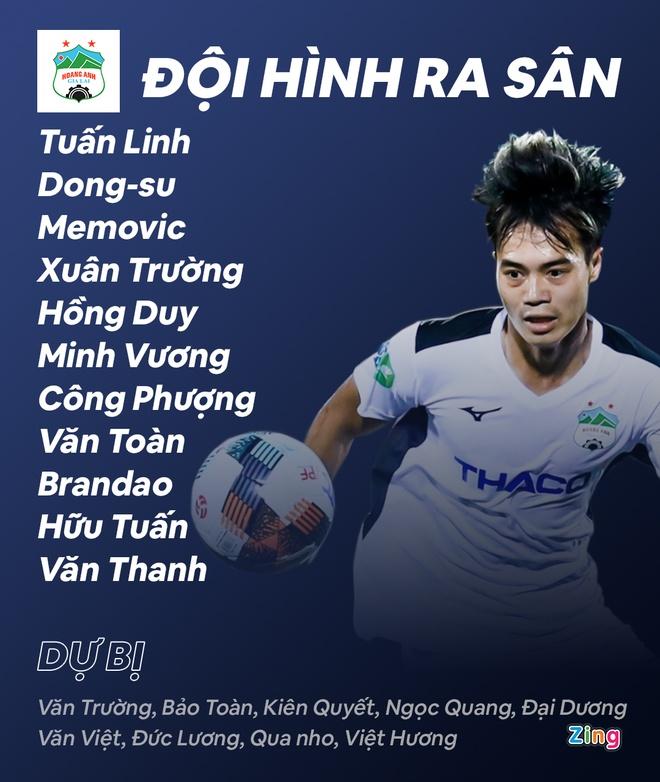 HAGL vs Nam Dinh anh 5