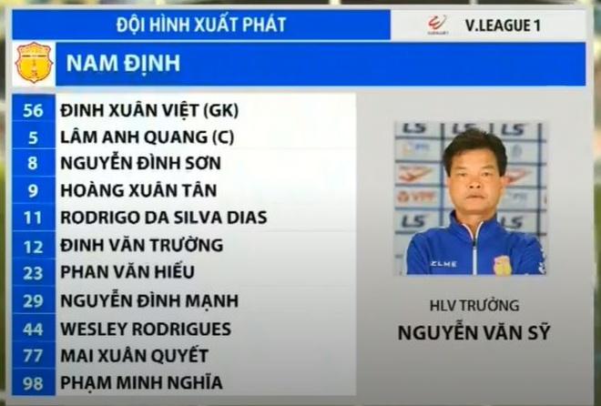 HAGL vs Nam Dinh anh 12