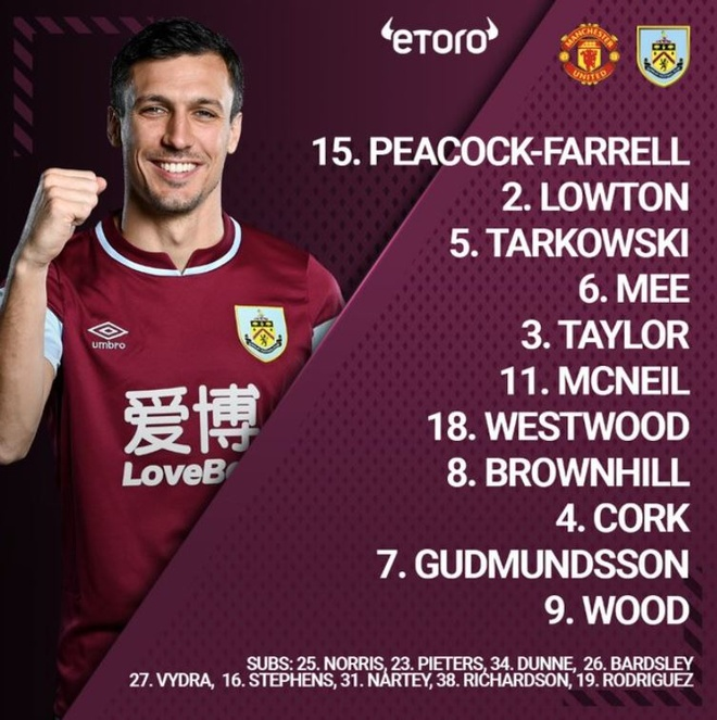 Man Utd vs Burnley anh 14