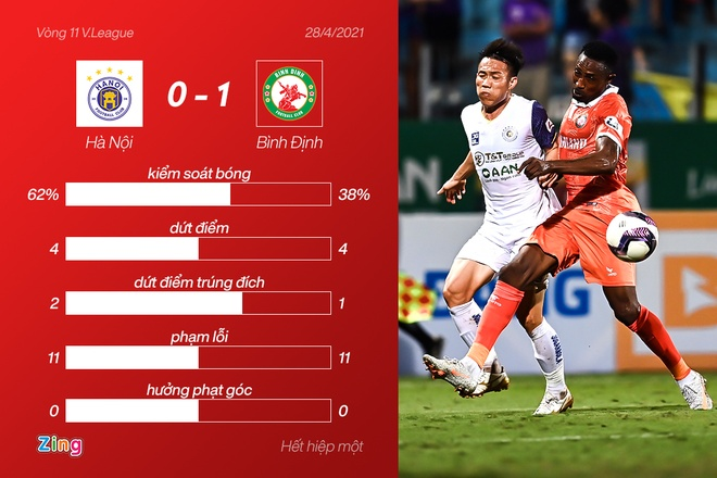 CLB Ha Noi vs Binh Dinh anh 12
