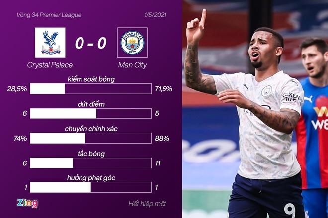 Man City dau Crystal Palace anh 19