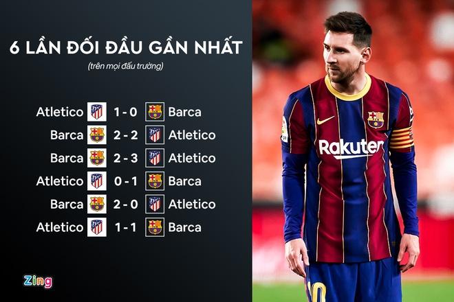 Barca dau Atletico Madrid anh 12