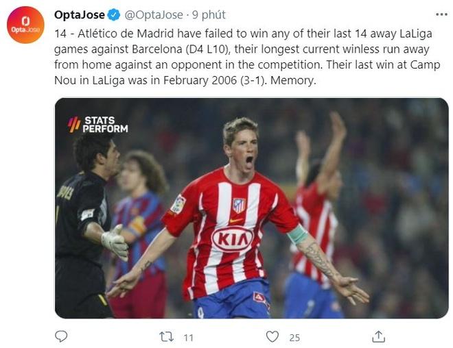 Barca dau Atletico Madrid anh 11