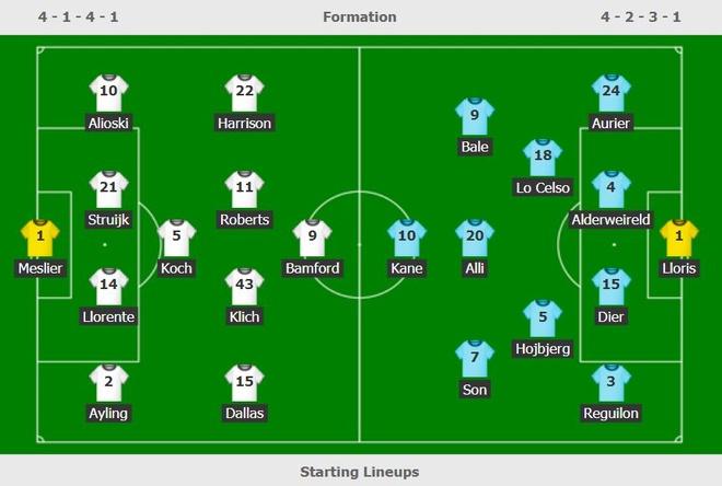 Leeds dau Tottenham anh 1
