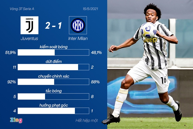 Inter dau Juventus anh 21