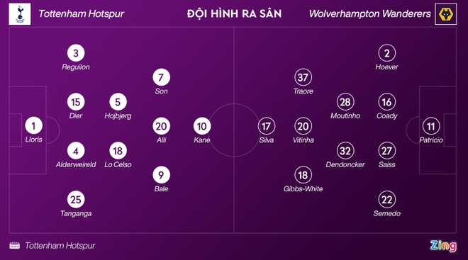 Tottenham dau Wolves anh 10