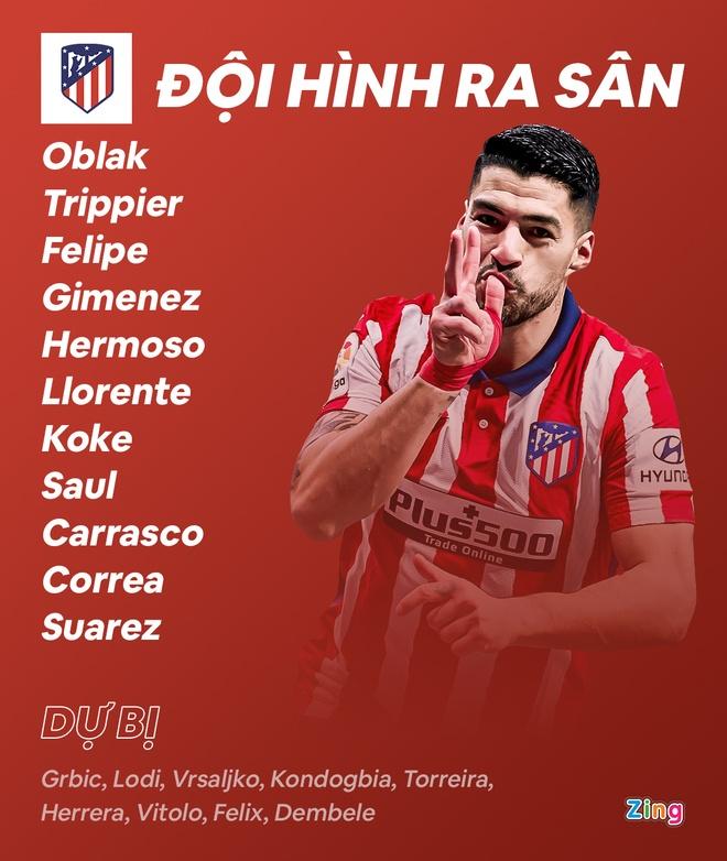 vo dich La Liga anh 13
