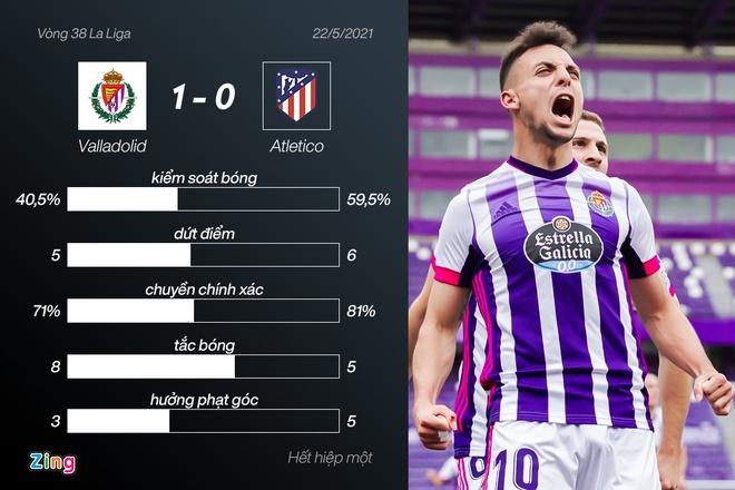 vo dich La Liga anh 2