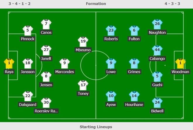 Play-off thang hang Premier League anh 4