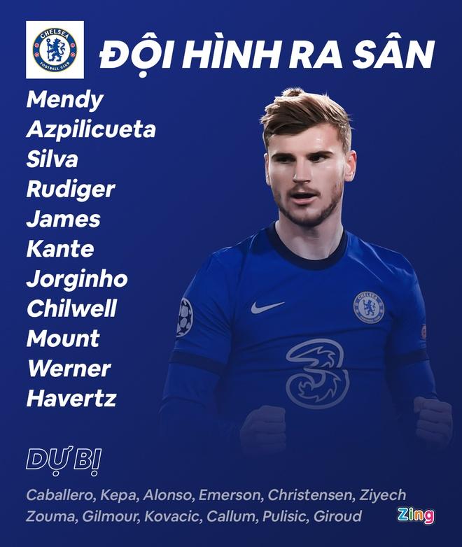 Man City vs Chelsea anh 11