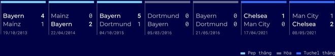 Man City vs Chelsea anh 9