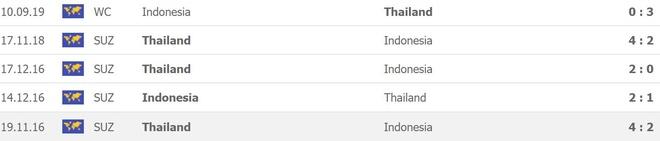DT Thai Lan dau Indonesia anh 17