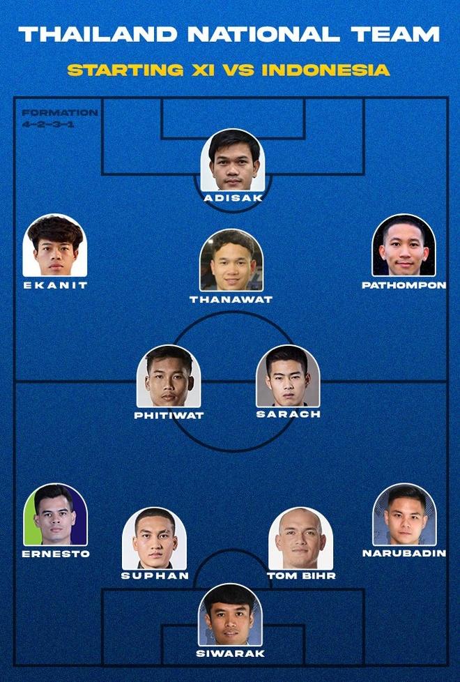 DT Thai Lan dau Indonesia anh 14
