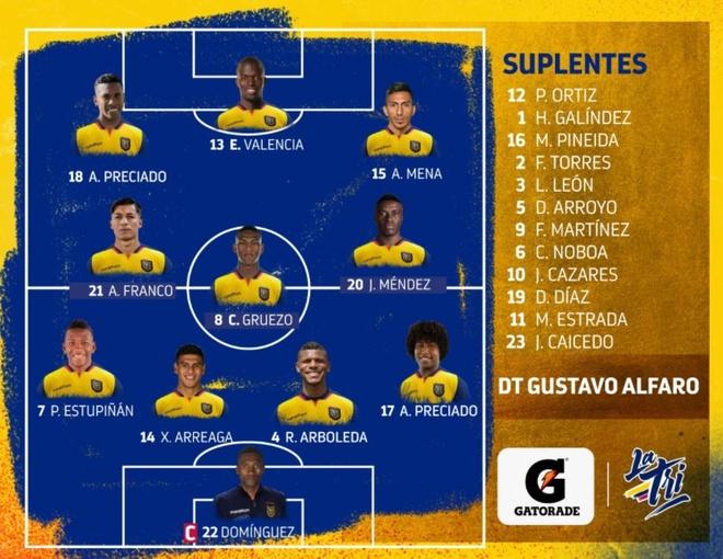 Brazil vs Ecuador anh 12