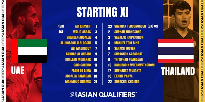 UAE vs Thai Lan anh 7