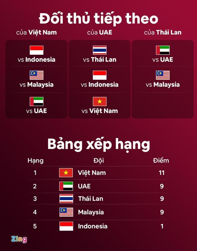 UAE vs Thai Lan anh 8