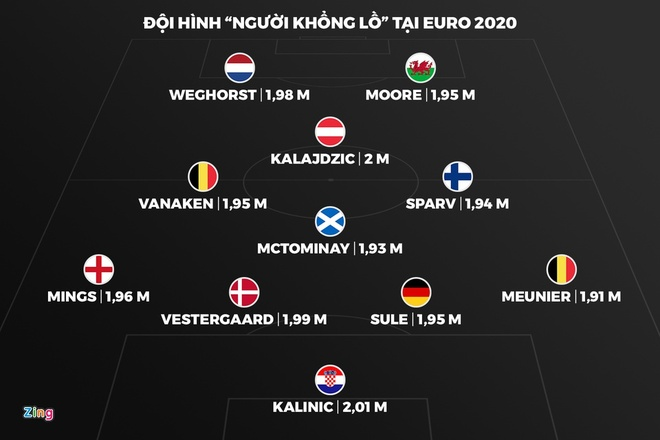 Khai mac Euro 2020 anh 8
