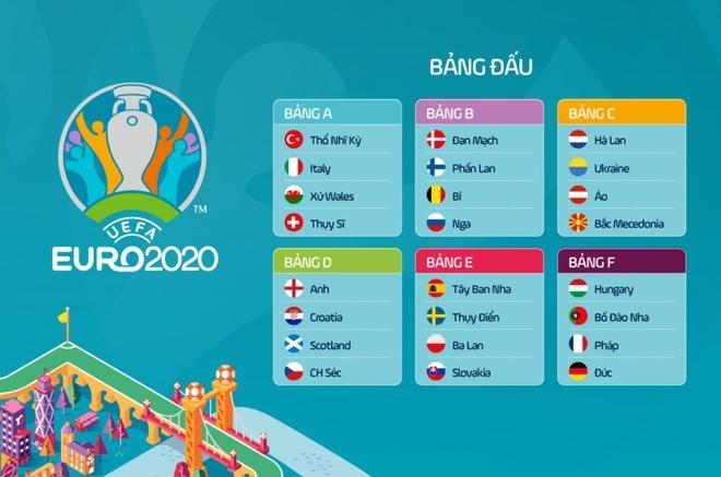 Khai mac Euro 2020 anh 4