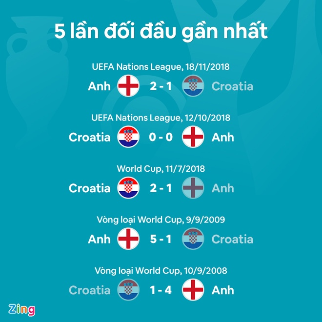 DT Anh vs Croatia anh 12