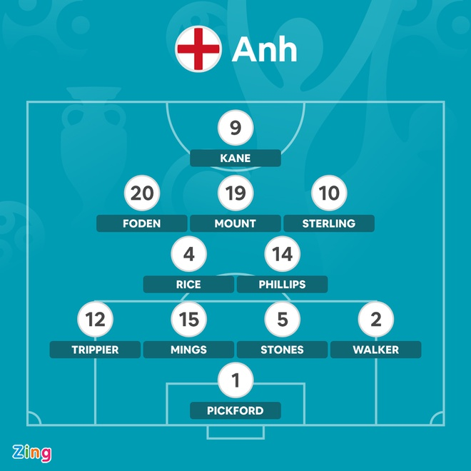 DT Anh vs Croatia anh 11