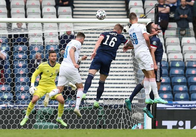 DT Scotland vs CH Czech anh 19