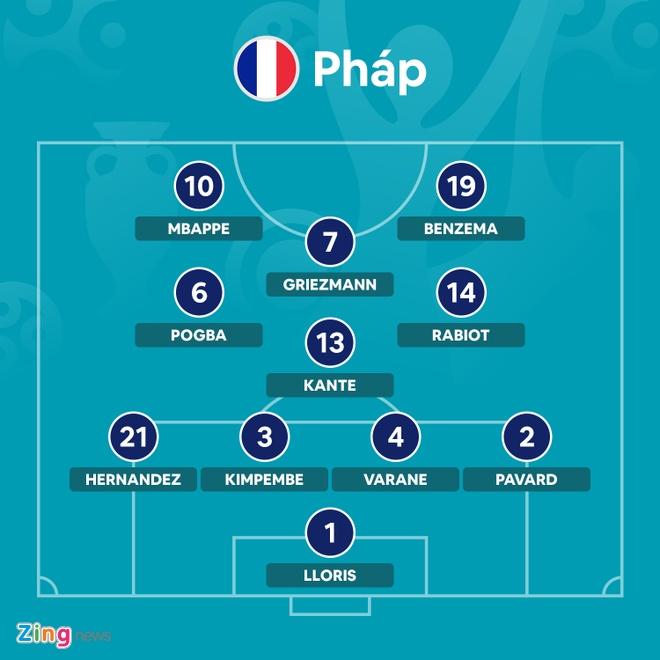 DT Phap vs Duc anh 4
