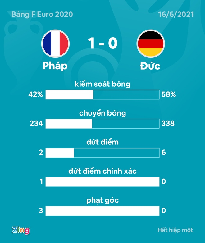 DT Phap vs Duc anh 19