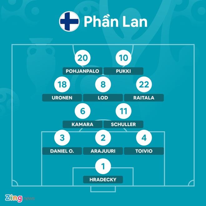 Phan Lan vs Nga anh 6