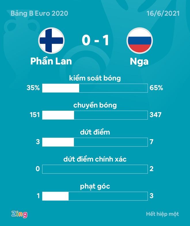 Phan Lan vs Nga anh 18