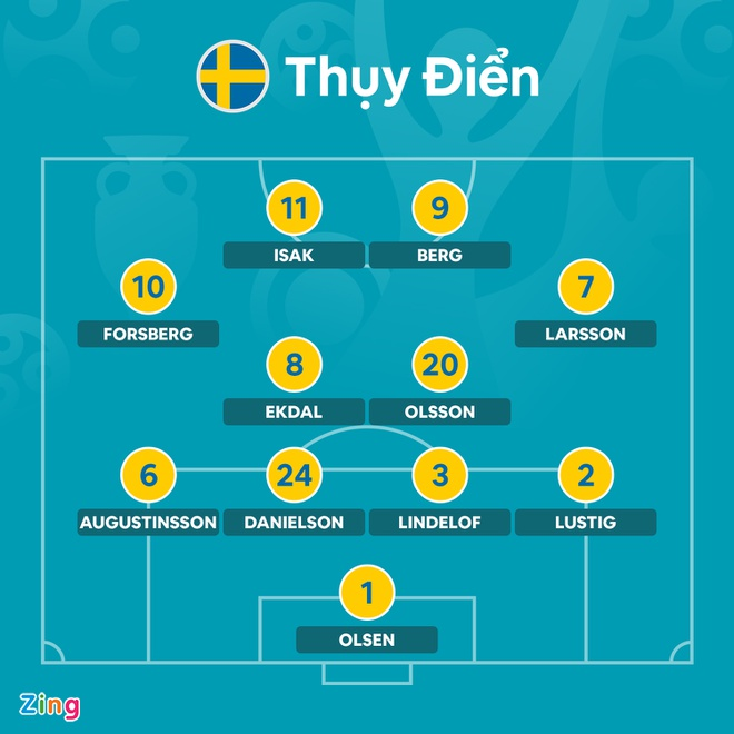 Slovakia vs Thuy Dien anh 3