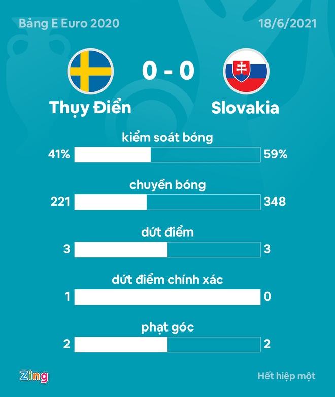 Slovakia vs Thuy Dien anh 13