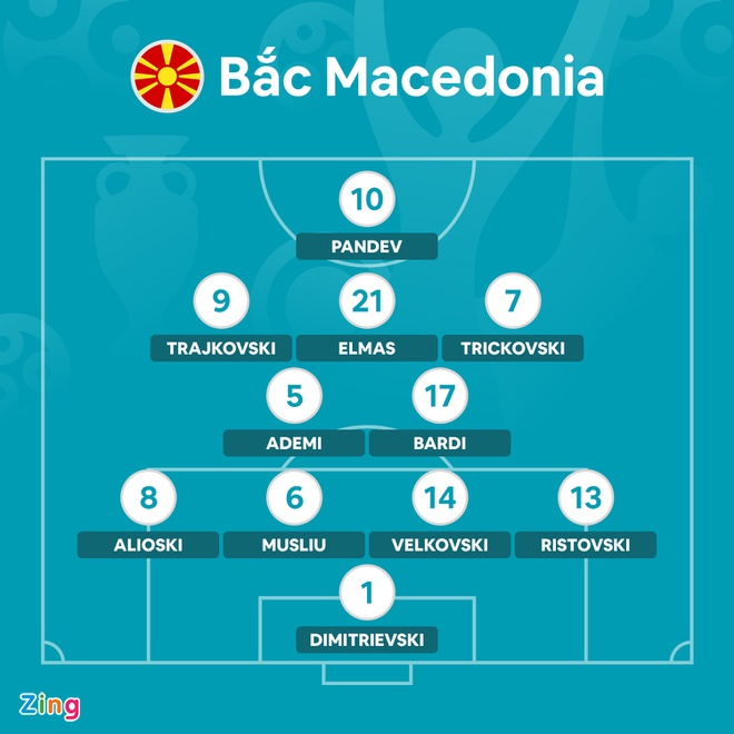 Bac Macedonia vs Ha Lan anh 7