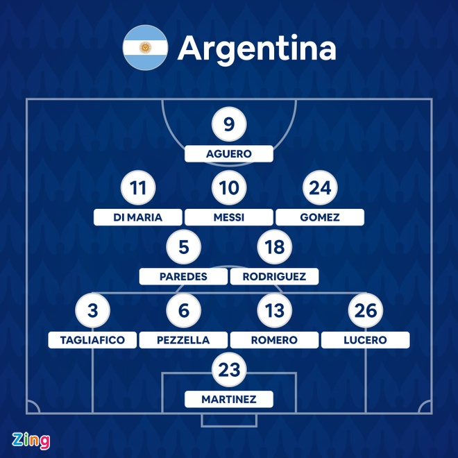 Argentina vs Paraguay anh 6