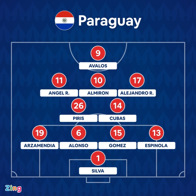 Argentina vs Paraguay anh 7
