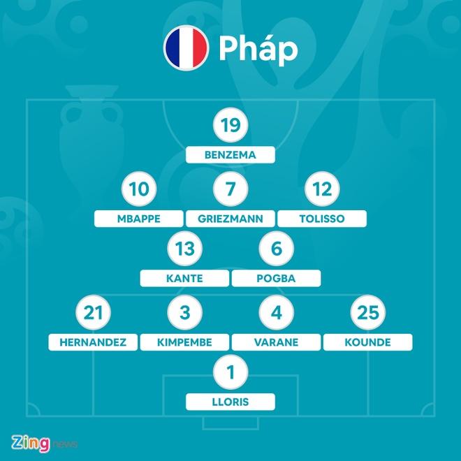 Bo Dao Nha vs Phap anh 17