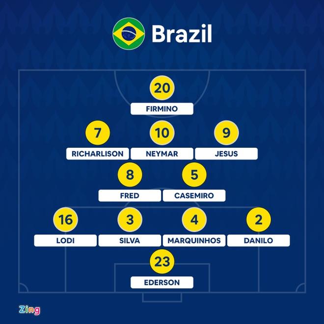 Brazil vs Chile anh 3