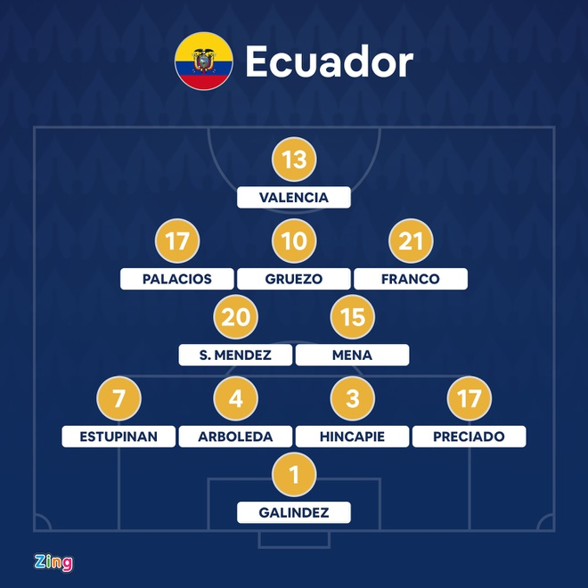 Argentina vs Ecuador anh 5